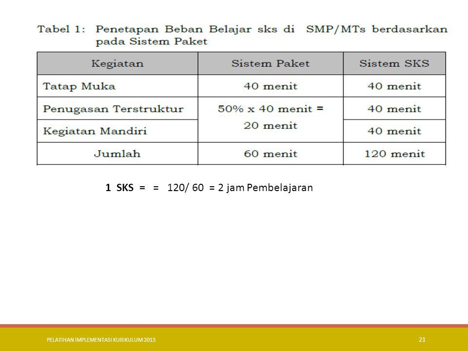 1 SKS = = 120/ 60 = 2 jam Pembelajaran