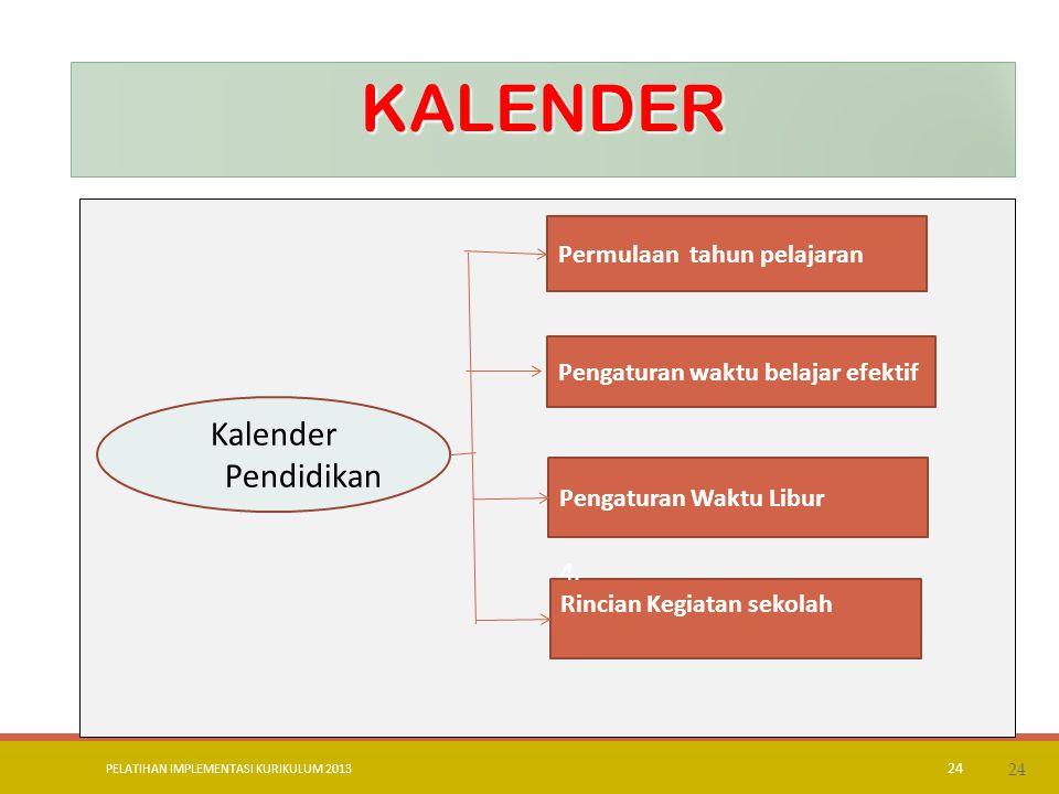 KALENDER Kalender Pendidikan Permulaan tahun pelajaran