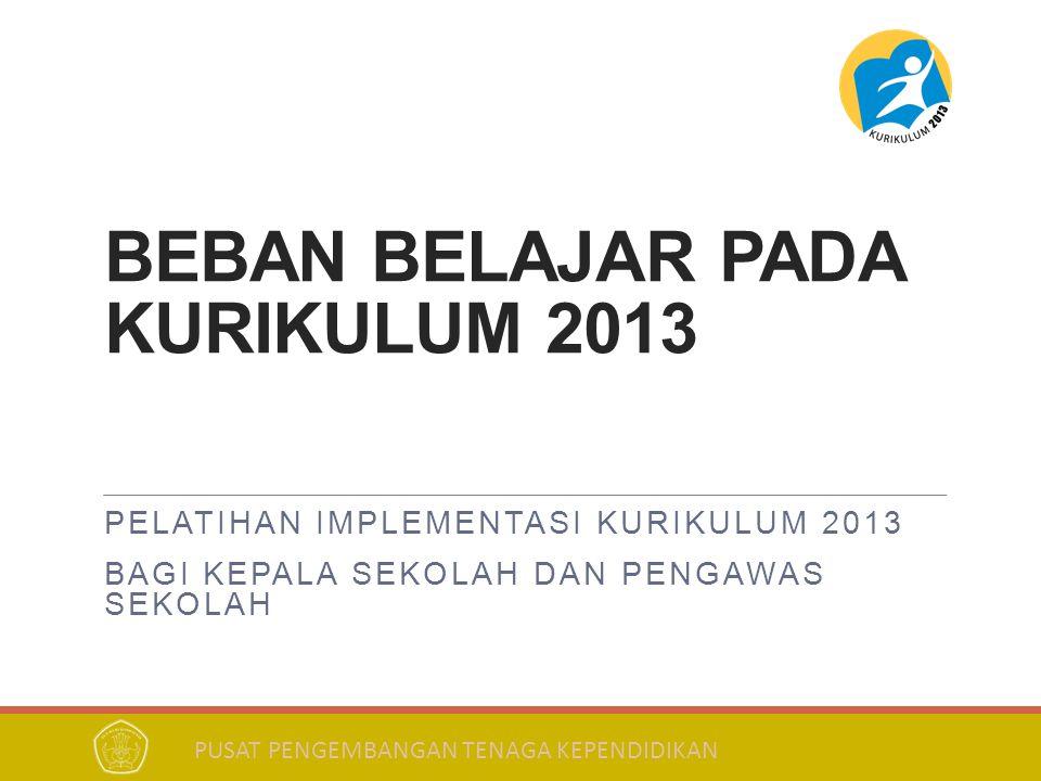 BEBAN BELAJAR PADA KURIKULUM 2013