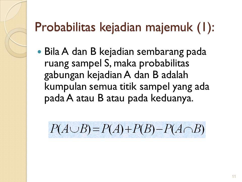Probabilitas kejadian majemuk (1):