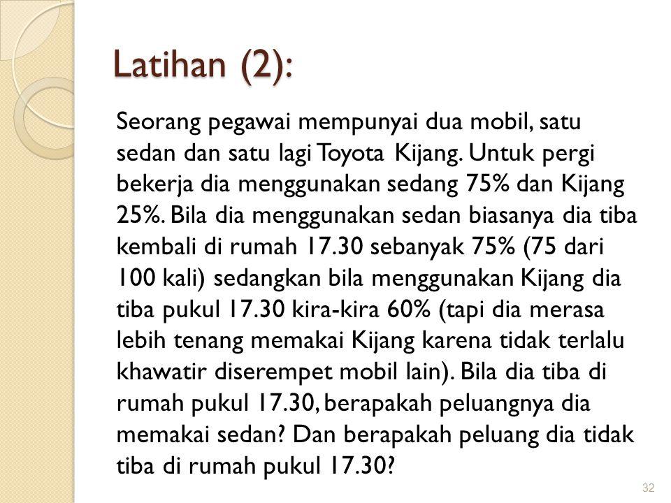 Latihan (2):