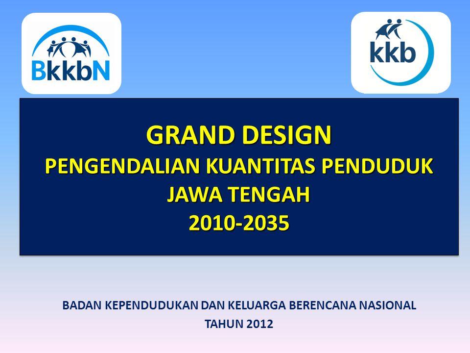 GRAND DESIGN PENGENDALIAN KUANTITAS PENDUDUK JAWA TENGAH 2010-2035