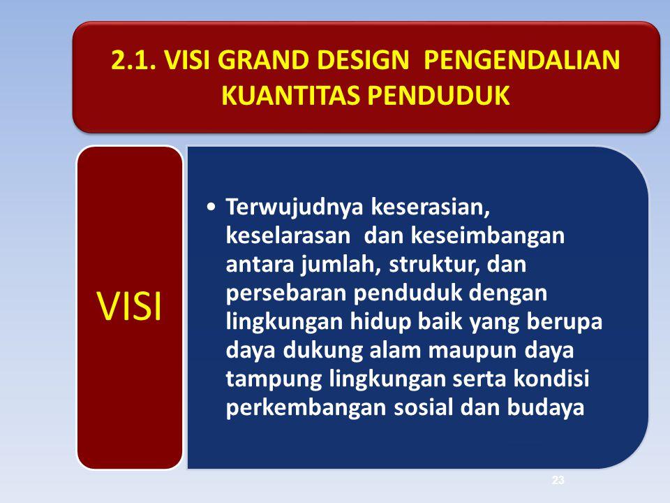 2.1. VISI GRAND DESIGN PENGENDALIAN KUANTITAS PENDUDUK