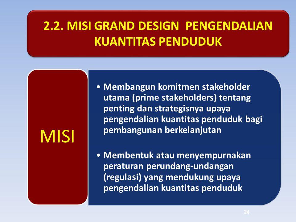 2.2. MISI GRAND DESIGN PENGENDALIAN KUANTITAS PENDUDUK