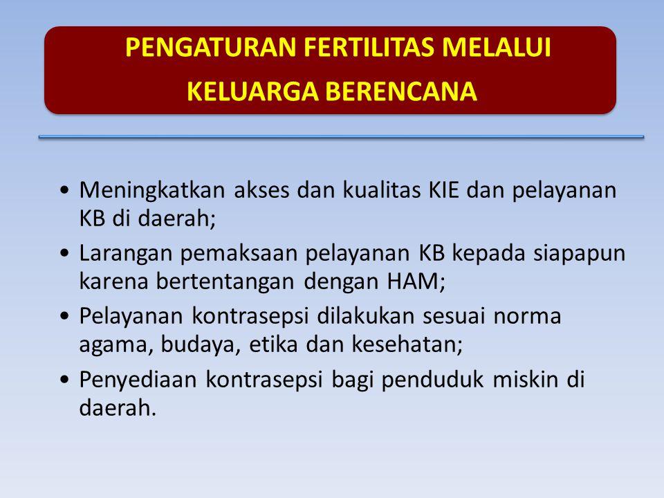PENGATURAN FERTILITAS MELALUI