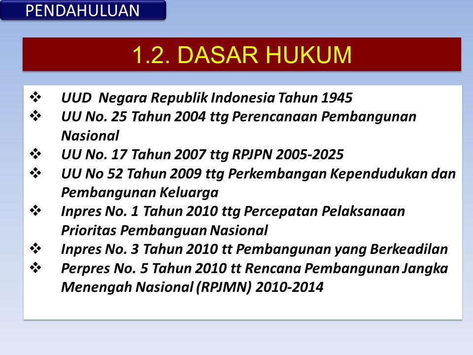 1.2. DASAR HUKUM PENDAHULUAN UUD Negara Republik Indonesia Tahun 1945
