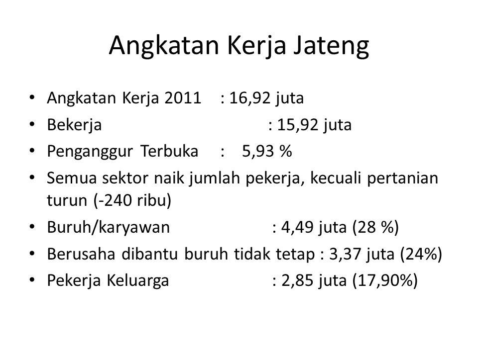 Angkatan Kerja Jateng Angkatan Kerja 2011 : 16,92 juta