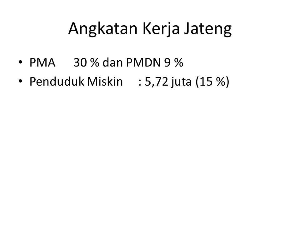 Angkatan Kerja Jateng PMA 30 % dan PMDN 9 %