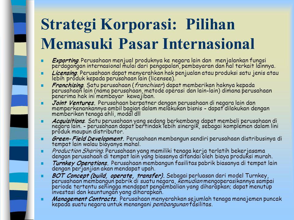 Strategi Korporasi: Pilihan Memasuki Pasar Internasional