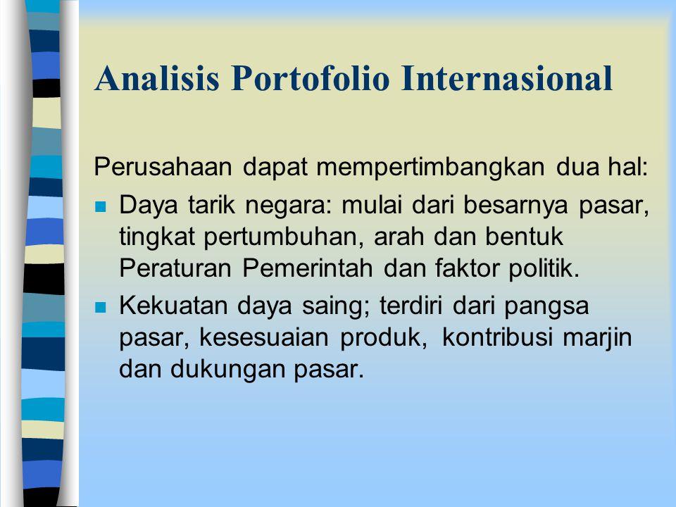 Analisis Portofolio Internasional