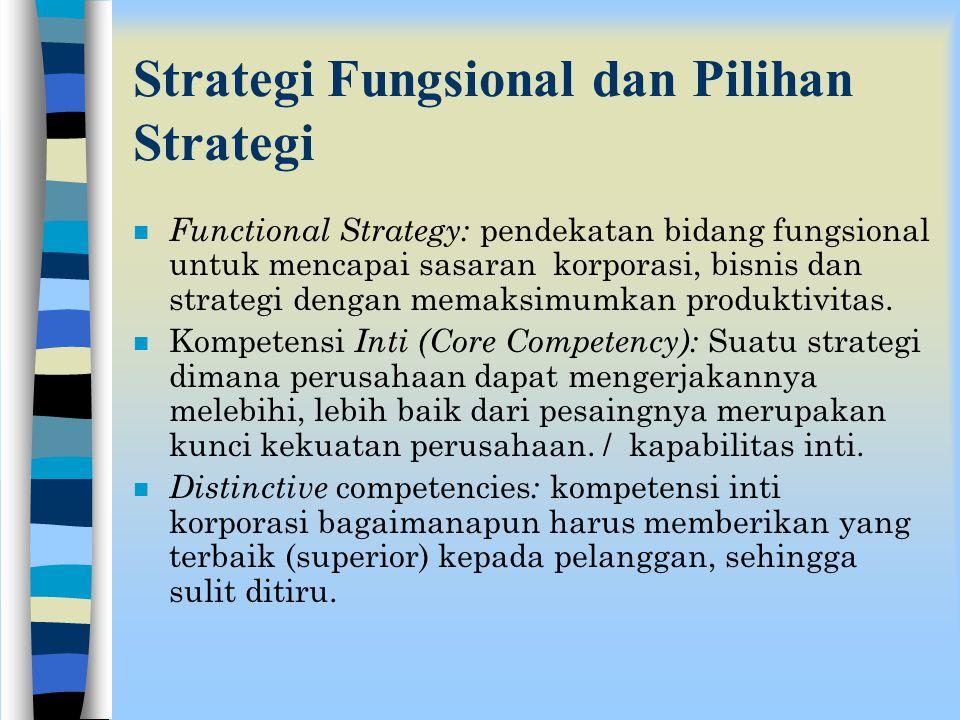 Strategi Fungsional dan Pilihan Strategi