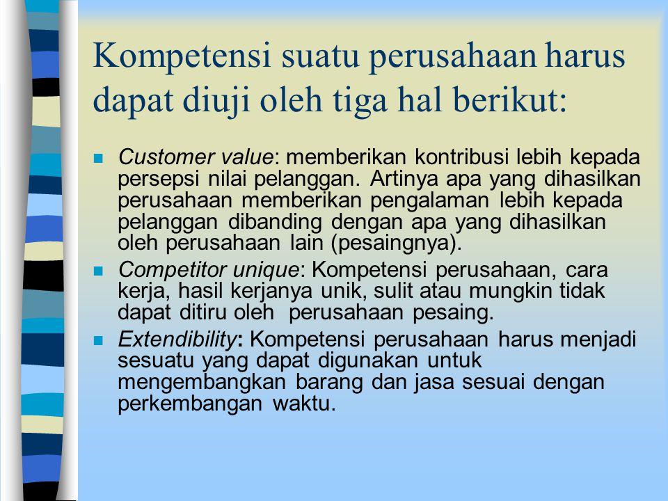 Kompetensi suatu perusahaan harus dapat diuji oleh tiga hal berikut: