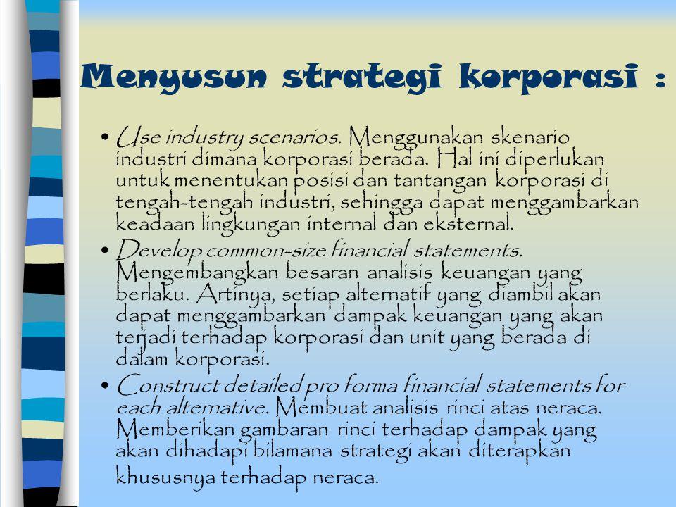 Menyusun strategi korporasi :