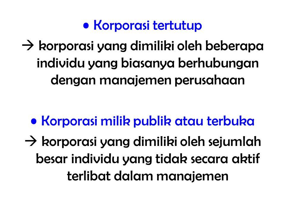 Korporasi milik publik atau terbuka