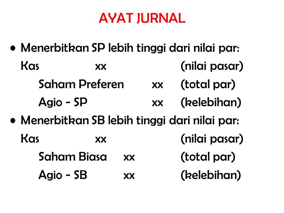 AYAT JURNAL Menerbitkan SP lebih tinggi dari nilai par: