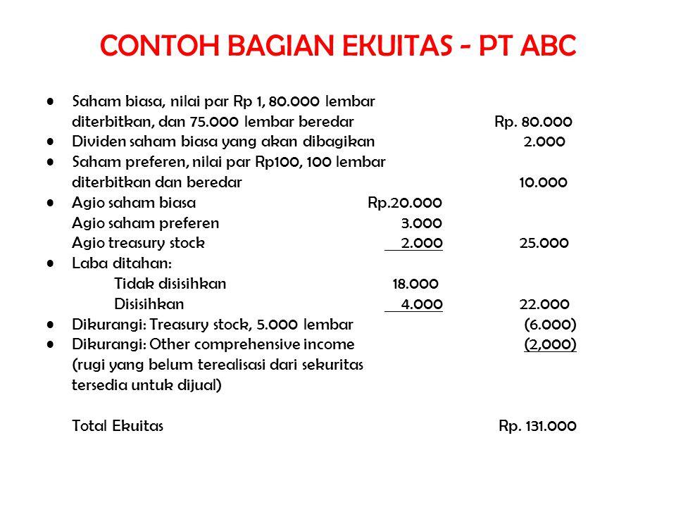 CONTOH BAGIAN EKUITAS - PT ABC