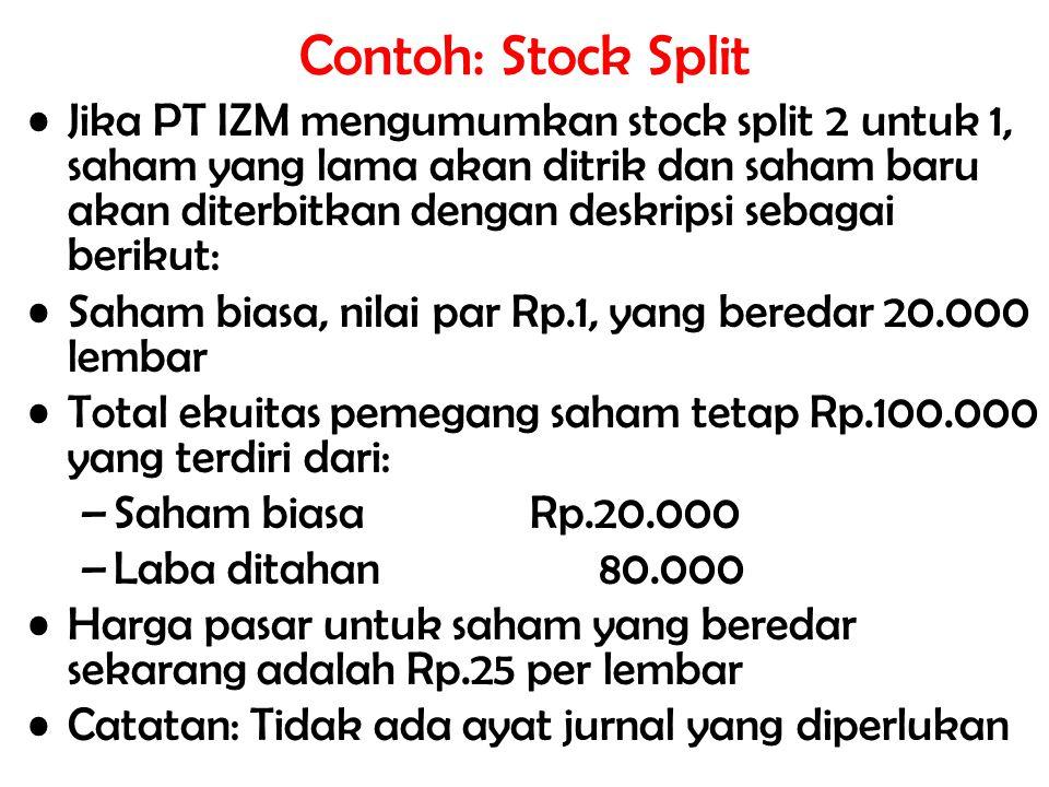 Contoh: Stock Split