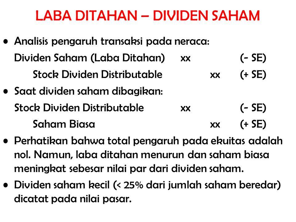 LABA DITAHAN – DIVIDEN SAHAM