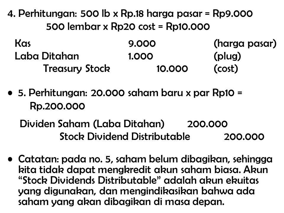 4. Perhitungan: 500 lb x Rp.18 harga pasar = Rp9.000