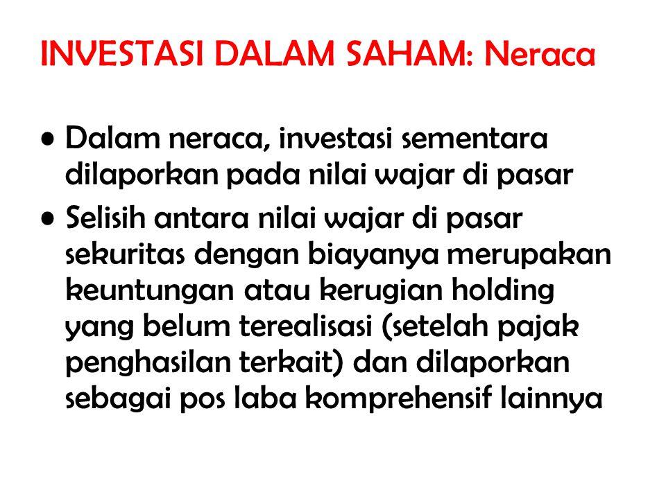 INVESTASI DALAM SAHAM: Neraca
