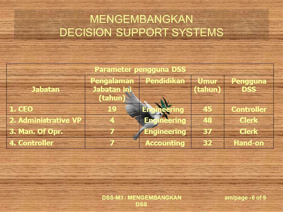 Parameter pengguna DSS DSS-M3 : MENGEMBANGKAN DSS