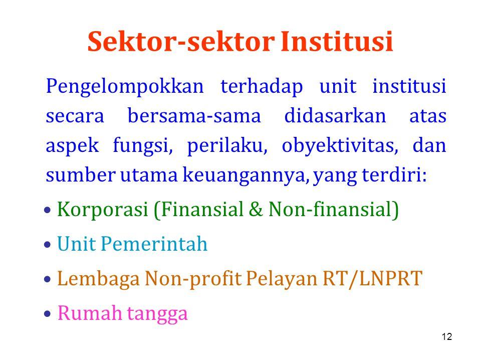 Sektor-sektor Institusi