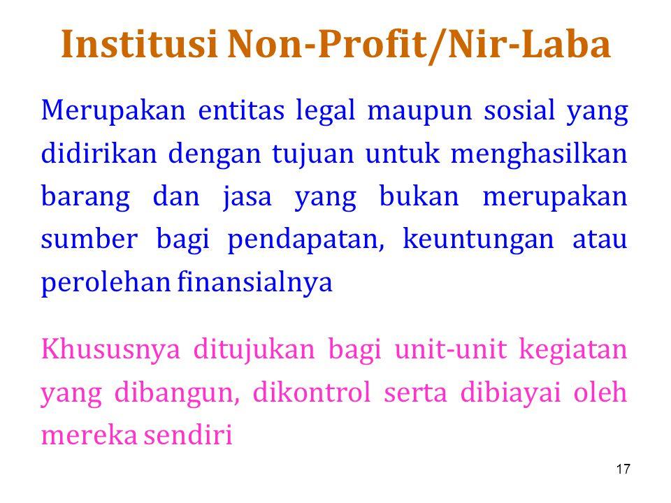 Institusi Non-Profit/Nir-Laba