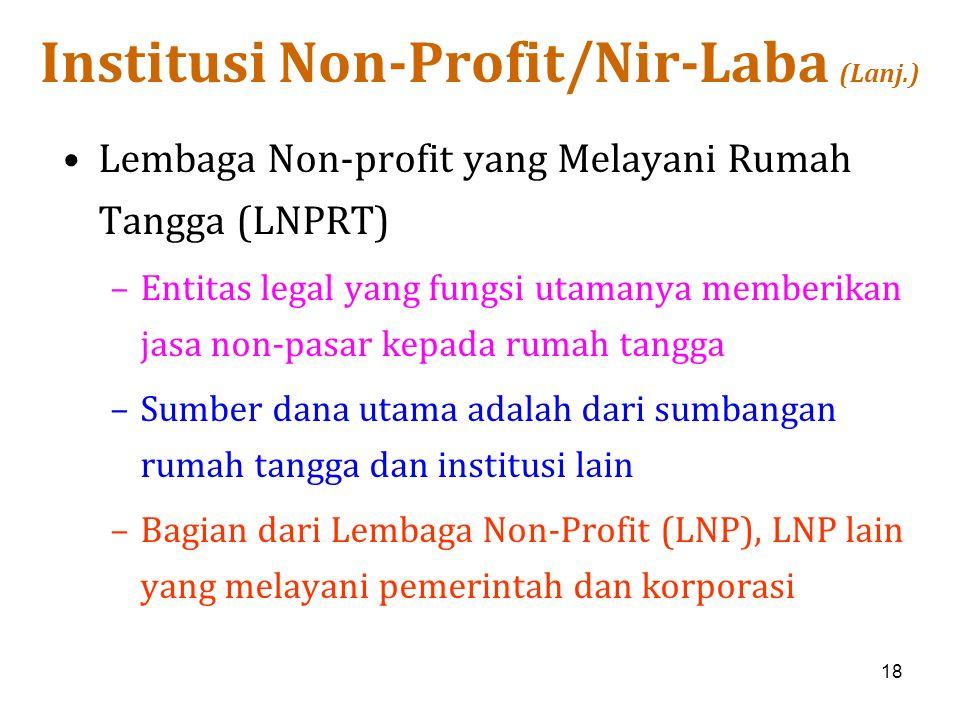 Institusi Non-Profit/Nir-Laba (Lanj.)