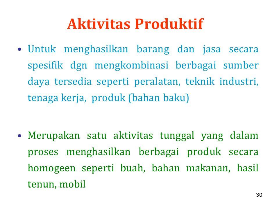Aktivitas Produktif