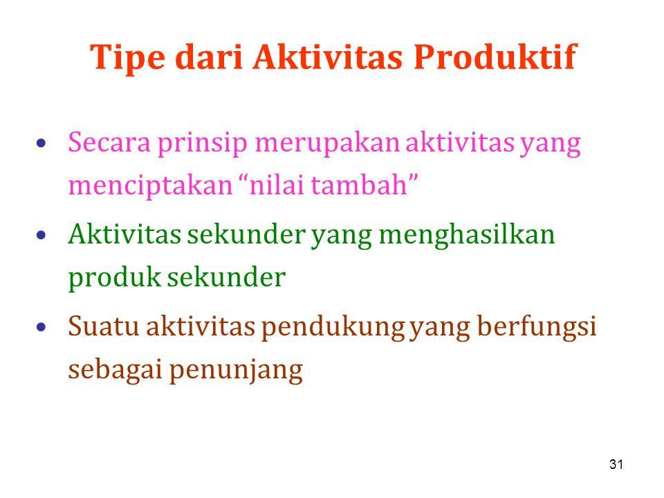Tipe dari Aktivitas Produktif