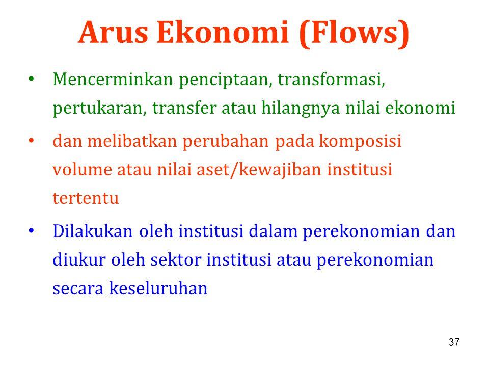 Arus Ekonomi (Flows) Mencerminkan penciptaan, transformasi, pertukaran, transfer atau hilangnya nilai ekonomi.