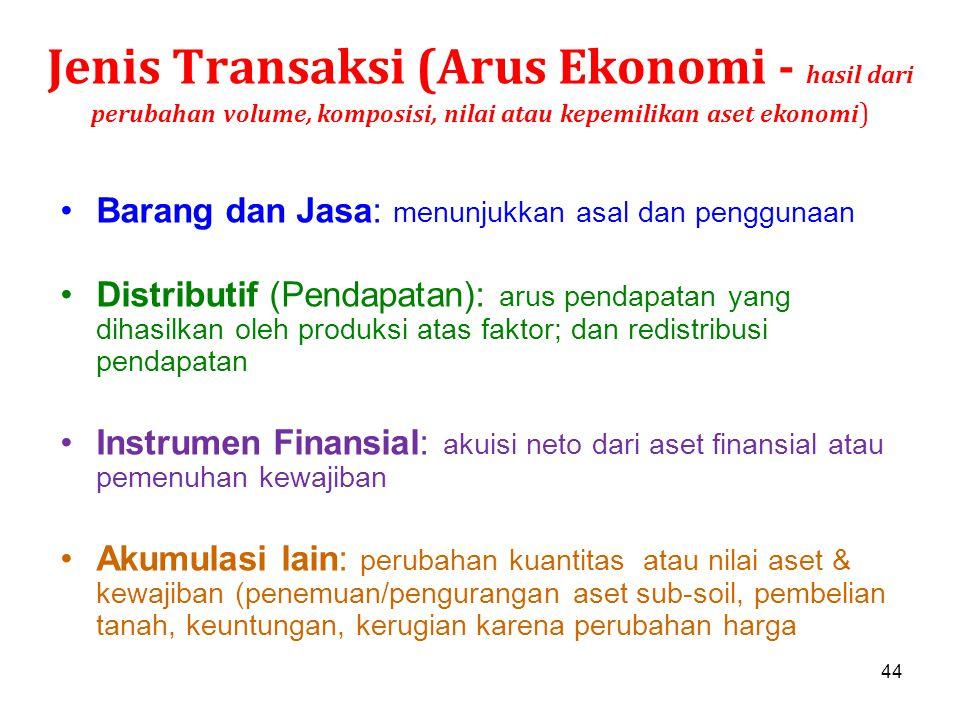Jenis Transaksi (Arus Ekonomi - hasil dari perubahan volume, komposisi, nilai atau kepemilikan aset ekonomi)