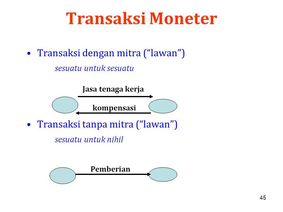 Transaksi Moneter Transaksi dengan mitra ( lawan )