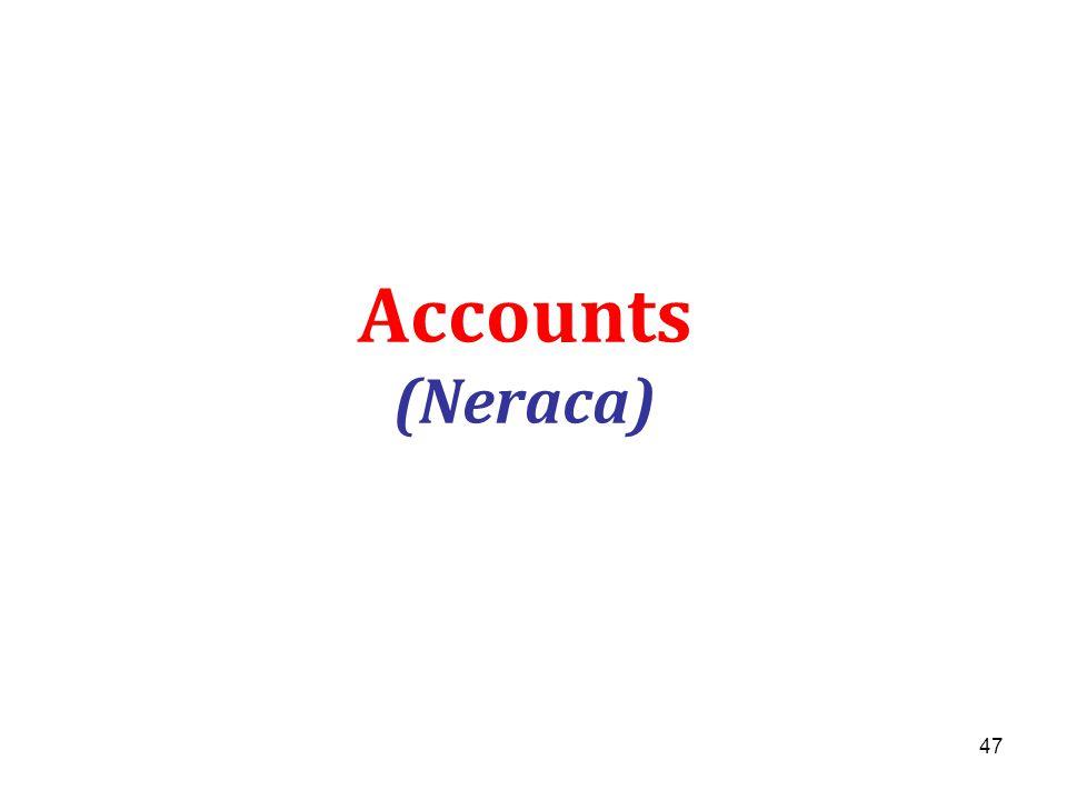 Accounts (Neraca)