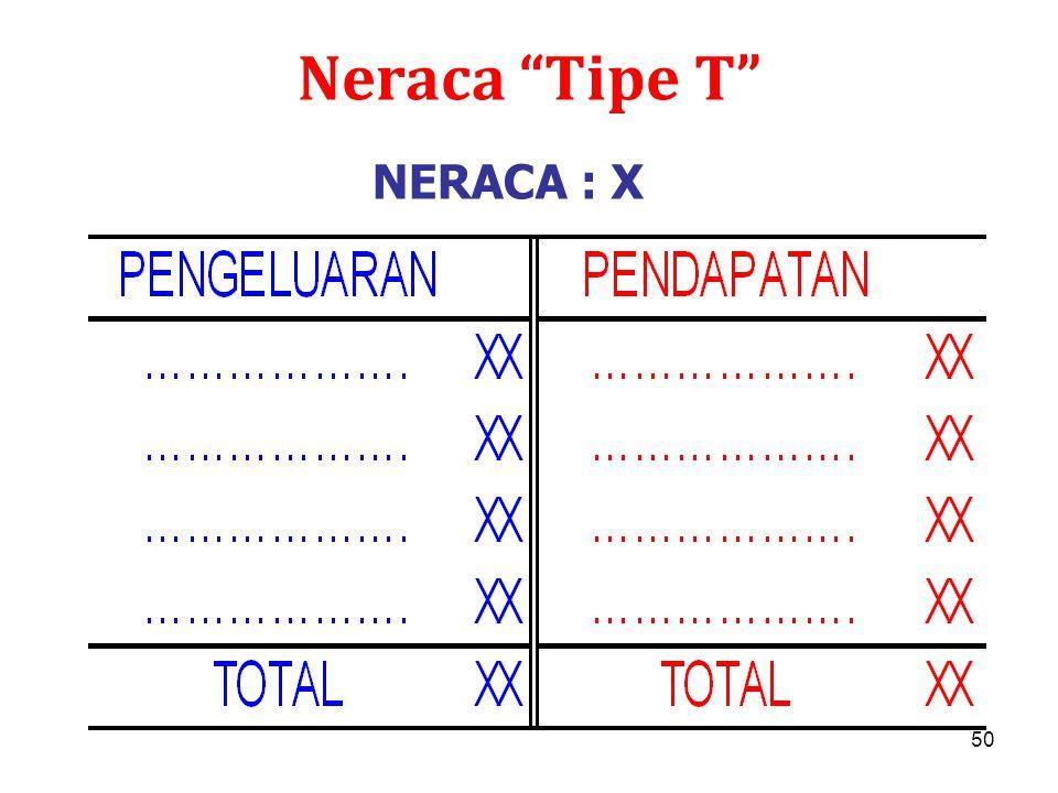Neraca Tipe T NERACA : X