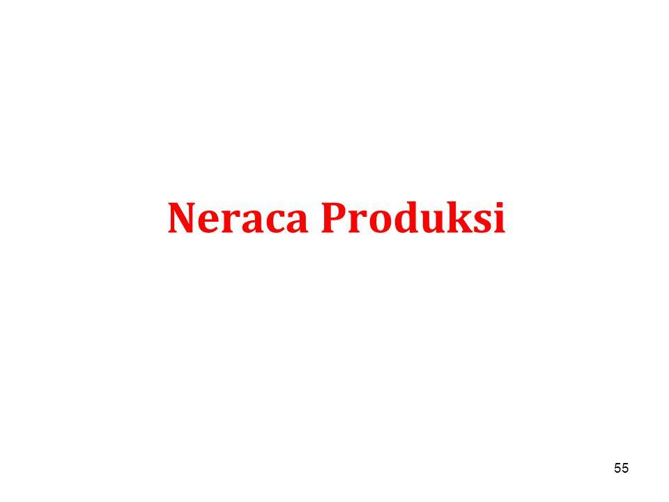 Neraca Produksi