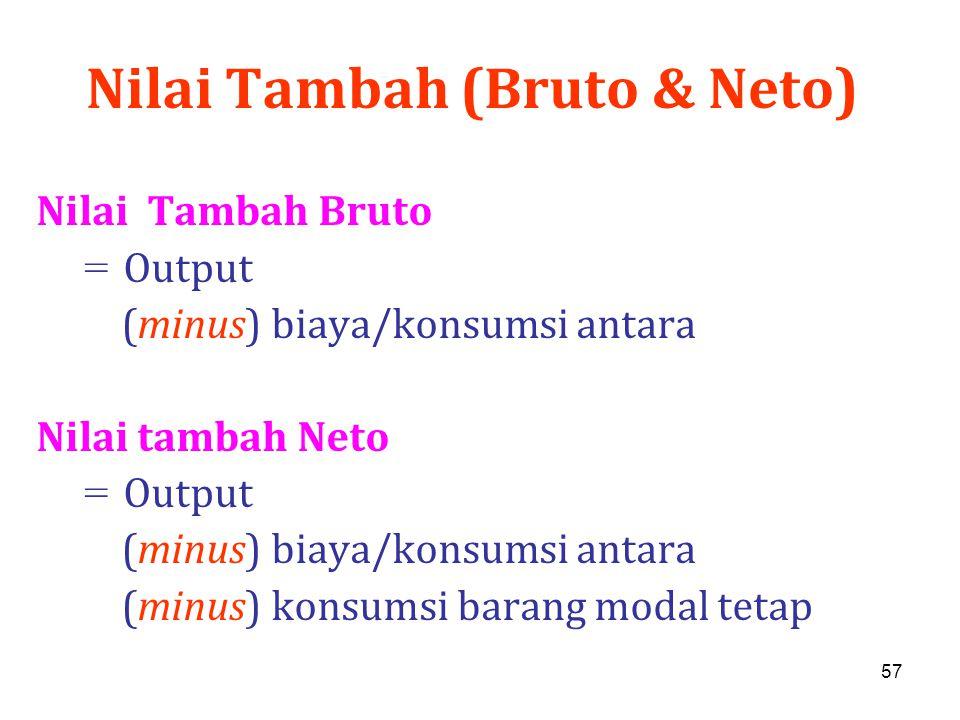 Nilai Tambah (Bruto & Neto)