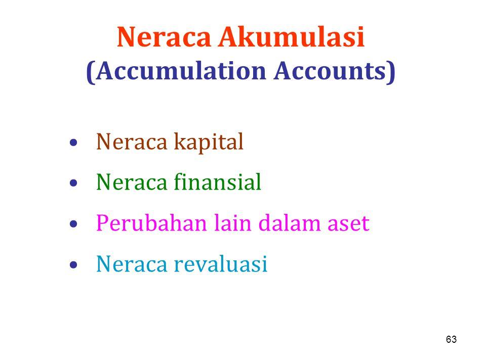 Neraca Akumulasi (Accumulation Accounts)
