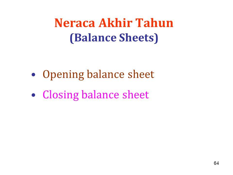 Neraca Akhir Tahun (Balance Sheets)