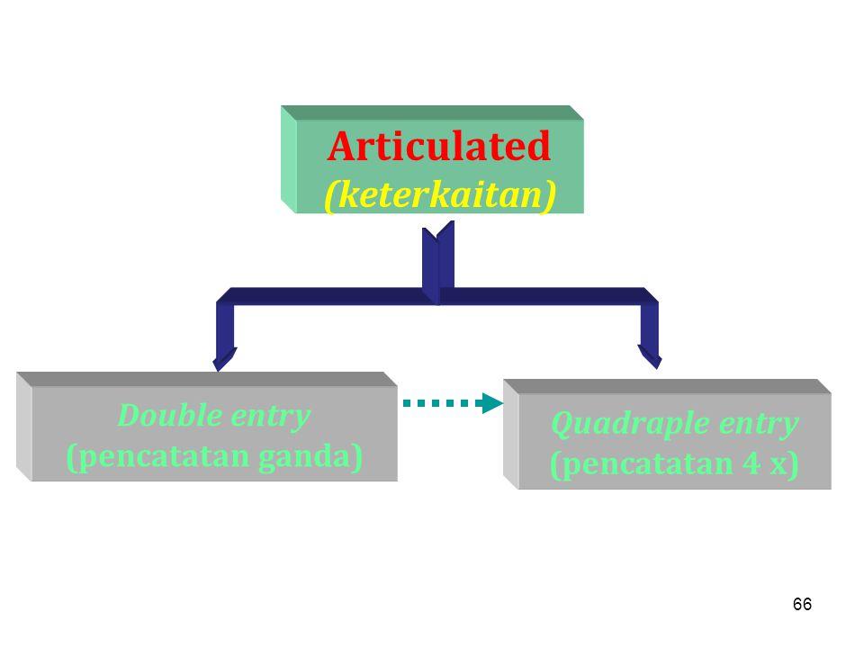 Articulated (keterkaitan) Double entry Quadraple entry