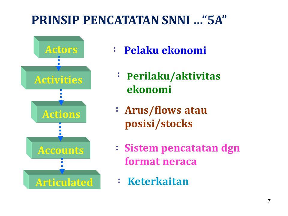 PRINSIP PENCATATAN SNNI … 5A