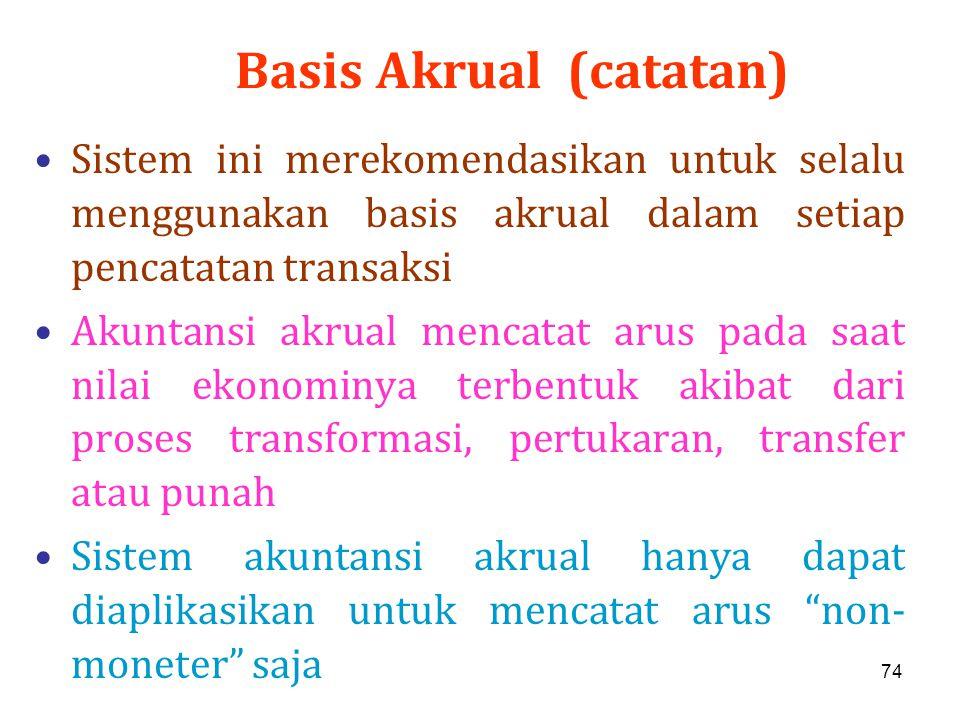 Basis Akrual (catatan)