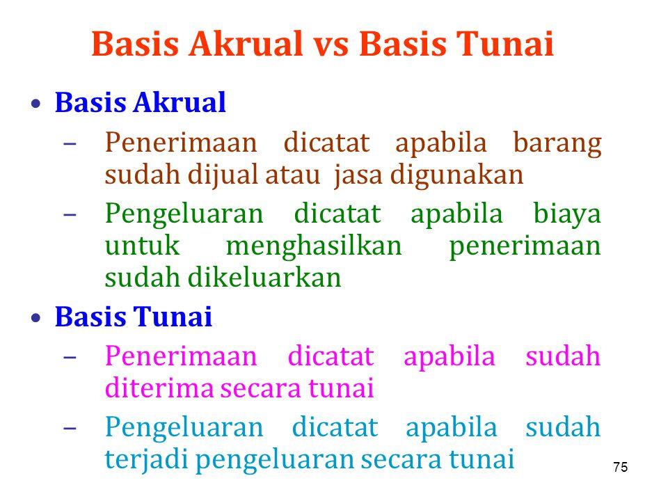 Basis Akrual vs Basis Tunai