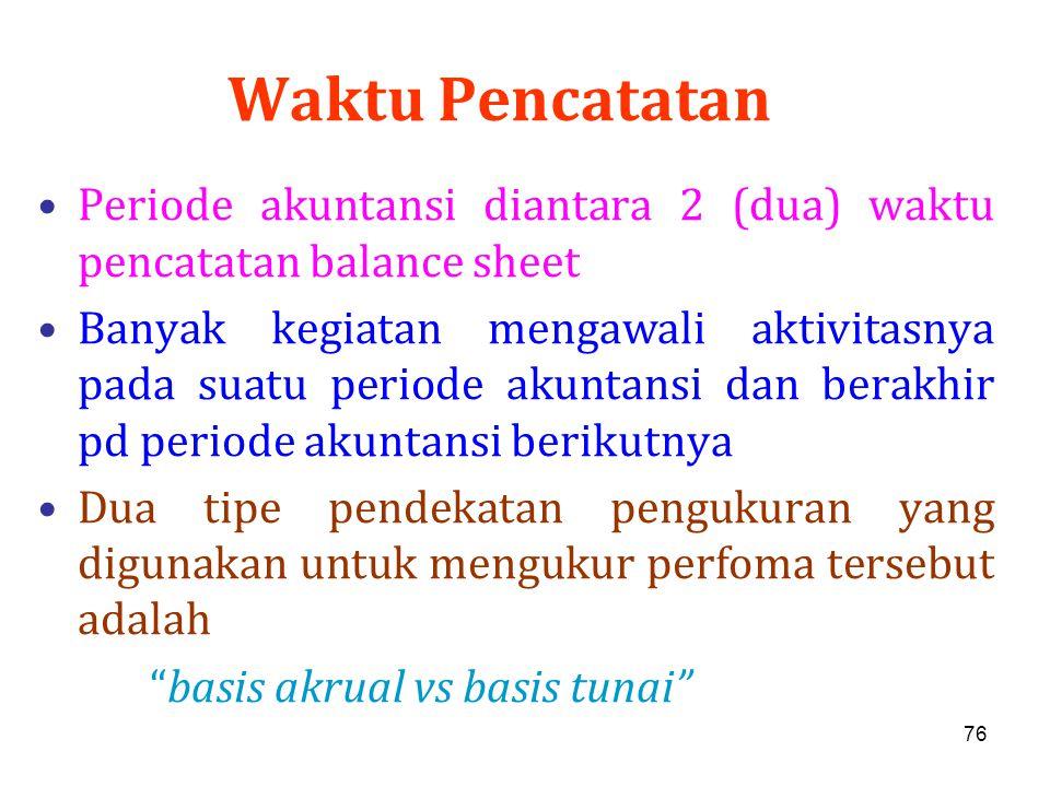 Waktu Pencatatan Periode akuntansi diantara 2 (dua) waktu pencatatan balance sheet.