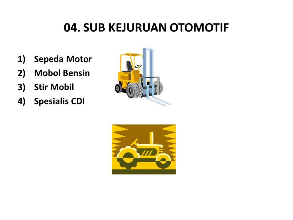 04. SUB KEJURUAN OTOMOTIF Sepeda Motor Mobol Bensin Stir Mobil