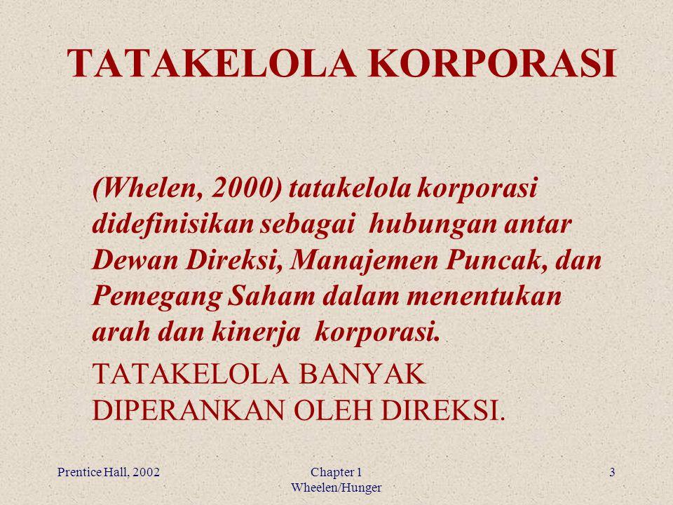 TATAKELOLA KORPORASI