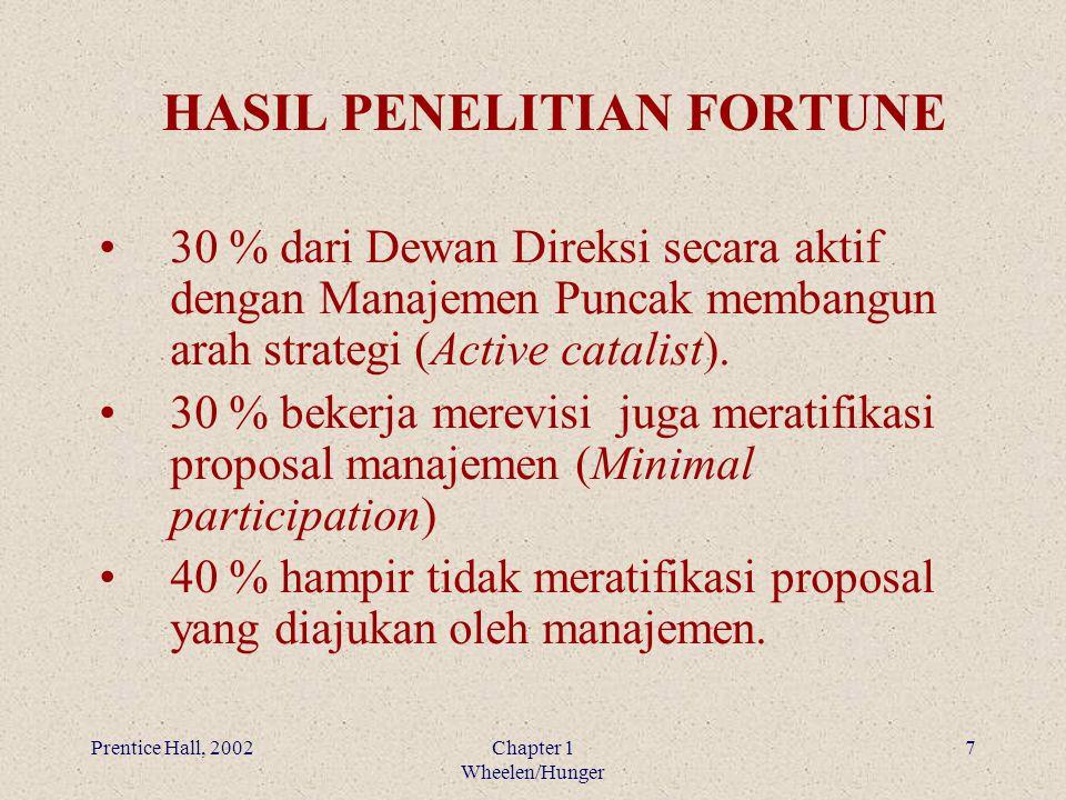 HASIL PENELITIAN FORTUNE