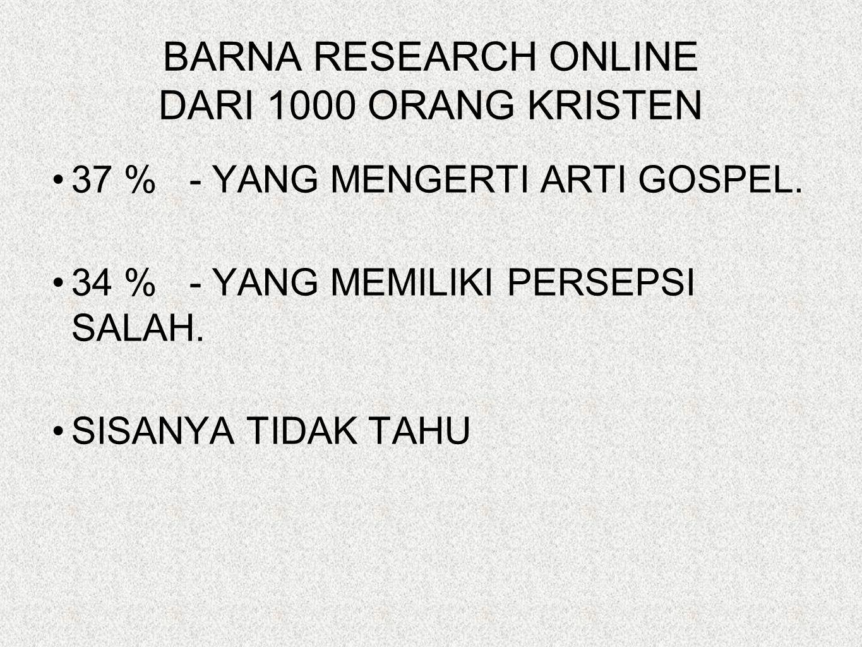 BARNA RESEARCH ONLINE DARI 1000 ORANG KRISTEN
