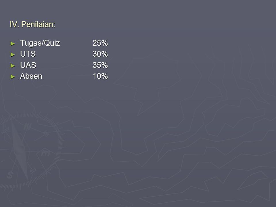IV. Penilaian: Tugas/Quiz 25% UTS 30% UAS 35% Absen 10%