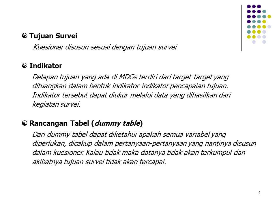  Tujuan Survei Kuesioner disusun sesuai dengan tujuan survei. Indikator.